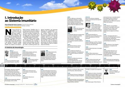 4_Conhecer_a_Imunologia_Introducao_ao_Sistema_Imun_000